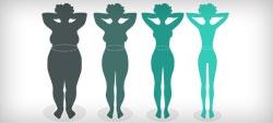 Las dietas de moda en 2015