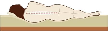Un buen colchón debe respetar la curvatura de la columna