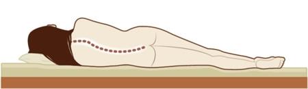 Un colchón rígido, no respeta la espalda
