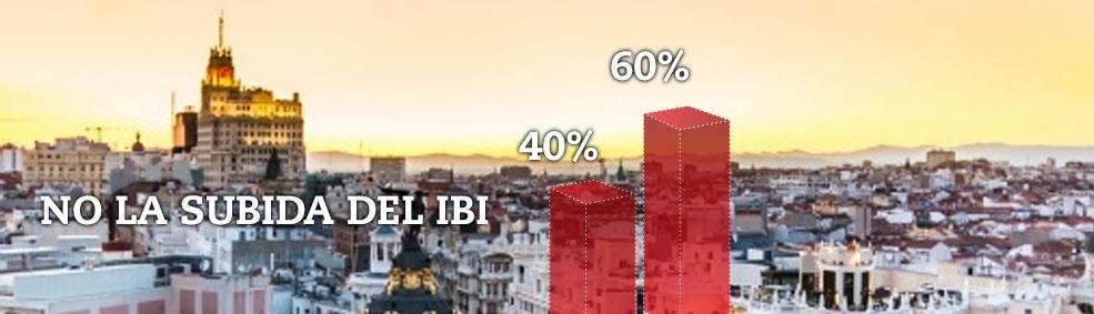 No a la subida del IBI